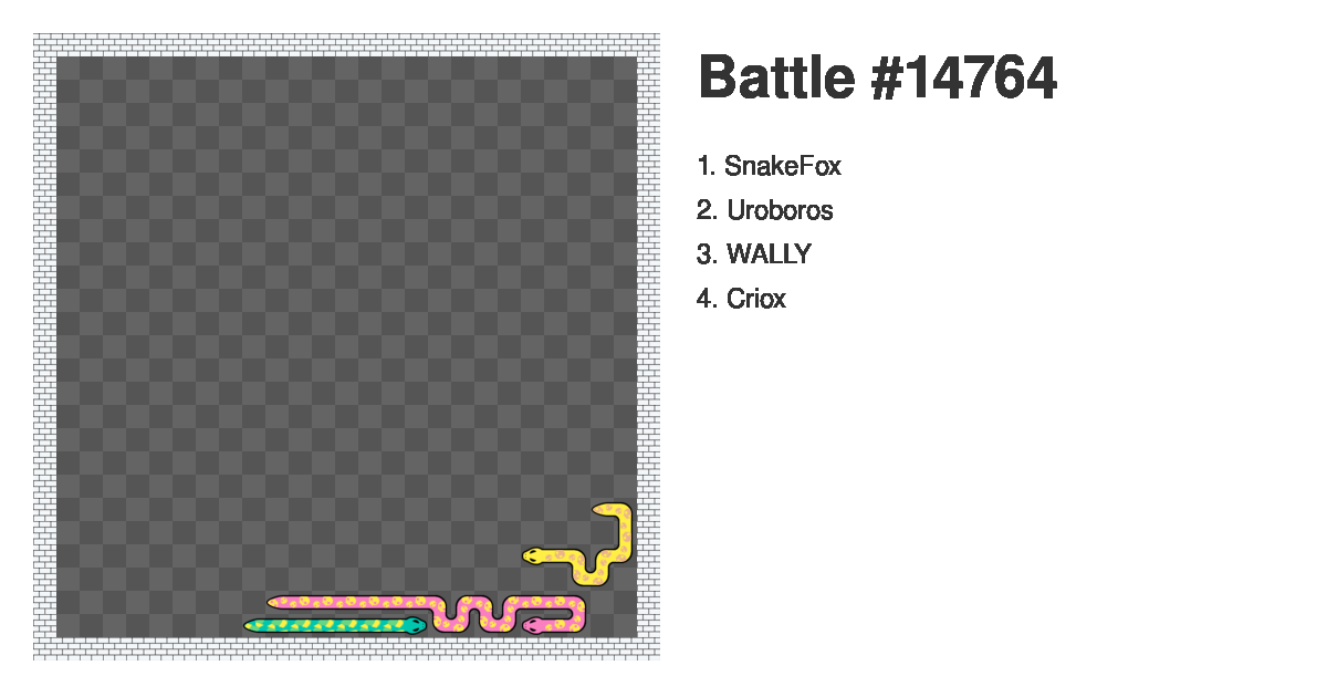 Battle #14764: SnakeFox, Uroboros, WALLY, Criox